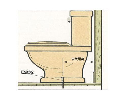 抽水马桶要怎么安装