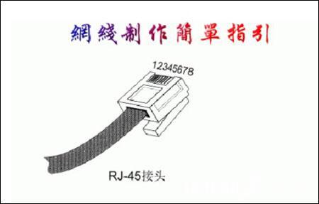 网线插座水晶头接法