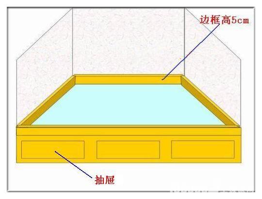 1,客厅榻榻米地台制作图例(1):制作地台基础,可以木龙骨或大芯板做