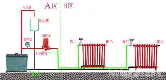 暖气循环泵安装方法