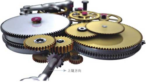 机械闹钟的机芯结构由哪些组成 其工作原理是什么