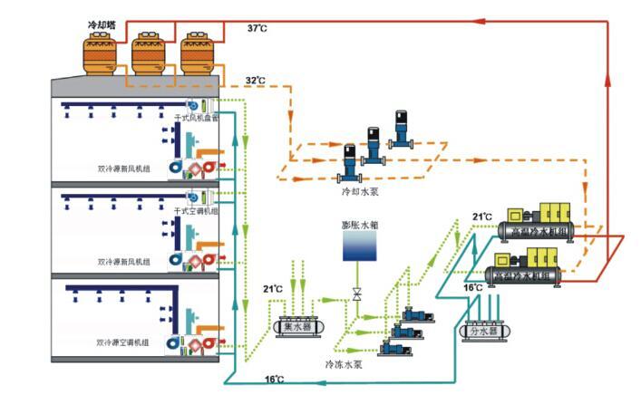 空调新风系统原理是什么 空调新风系统安装步骤