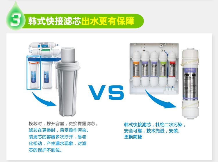 【安吉尔净水器家用直饮过滤器j1238-ufb60厨房超滤