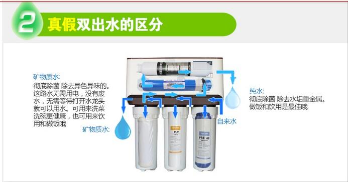 【安吉尔净水器家用直饮净水机j1105-rob8自来水过滤