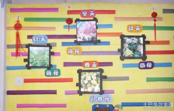 幼儿园中班教室墙面布置装修效果图
