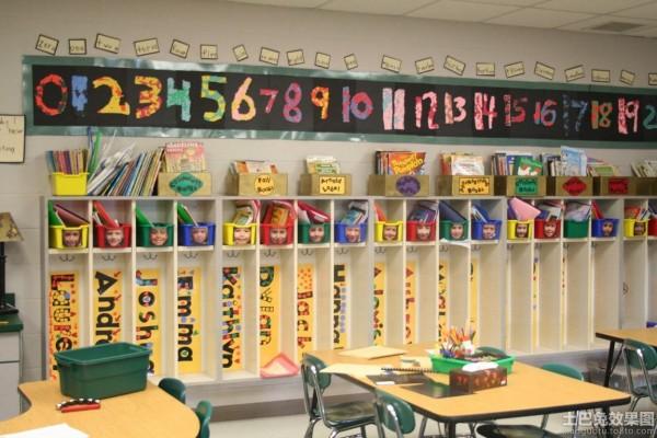 幼儿园大班教室墙面布置图片装修效果图图片